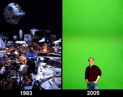 George Lucas, then and now